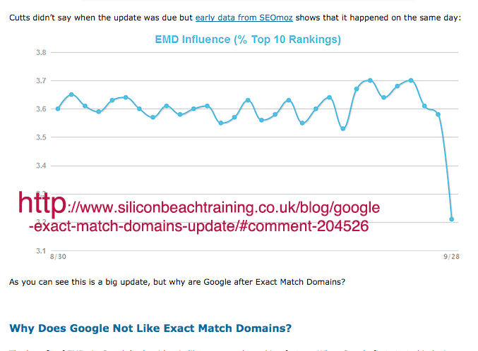 EMD Penalty Graph Shows Value after Penalty by Google Matt Cutts Announced on Twitter